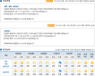 2018년 3월 15일 3월 25일 단기, 중기 예보 및 주간 날씨