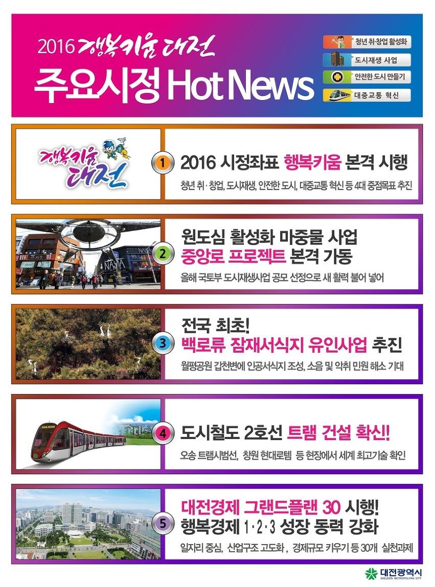 2월 대전시정 핫뉴스 행복키움 대전!