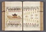 조선왕조의궤, 기록과 그림이 어우러진 세계 유일의 국가 행사 보고서