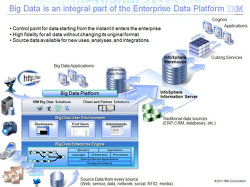IBM Big Data and Your Enterprise Data Platform