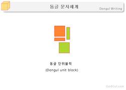 동글(Dongul) - 단위블럭(Unit Block) - 한글의 음절블럭 같은 것