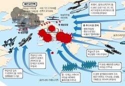 남한과 북한이 싸우면 누가 이길까?