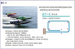 목포국제파워보트대회 개최(2015)