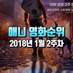 [2018년 1월 2주]어린이 인기 추천 애니메이션 영화 순위 TOP7 : 영화 예매순위