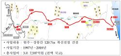 원주~강릉철도개통 11월30일부터 서울~강릉 예매시작
