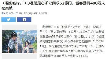 17일간 너의 이름은 흥행수입 62억엔 돌파! 일본 역대 14위