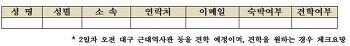 제4회 대한민국 아키비스트 캠프 참가 신청 안내