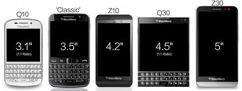 인도네시아에서의 가장 큰 변화는 바로 스마트폰