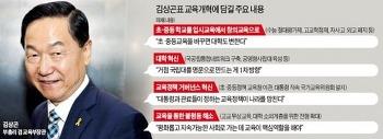 """김종영교수, """"김상곤장관은 국립대 연합체계 결단해야"""""""