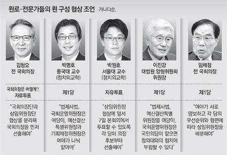 [동아일보] 기사 2편 올립니다.