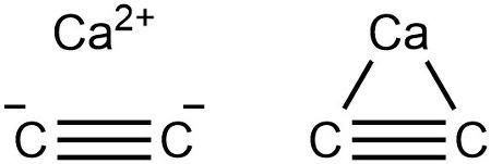 CaC2의 산화수