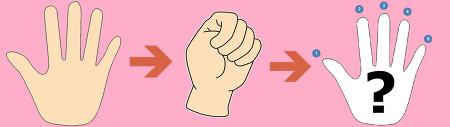 [오늘의 심리테스트] 손가락으로 알아보는 당신의 연애스타일