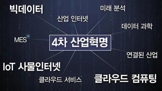 <공지사항> IT어린이기자단 5월 개인미션 공지