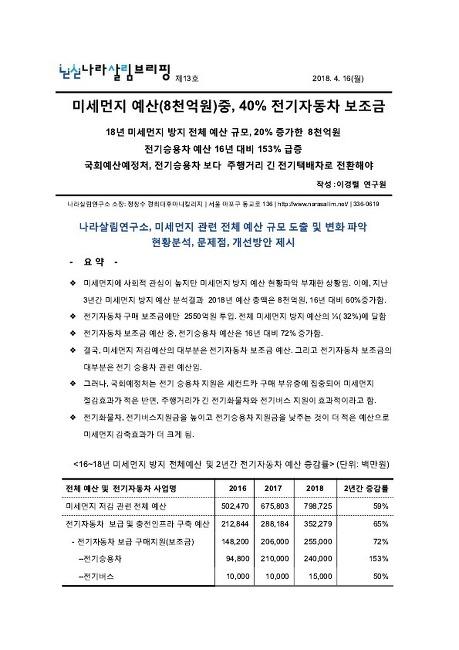 [나라살림브리핑_제13호]미세먼지 예산(8천억원)중, 40% 전기자동차 보조금