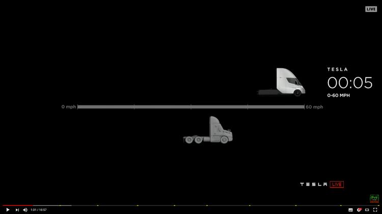 테슬라(Tesla, TSLA) 트럭 Tesla Semi 및 로드스터 Roadster 공개