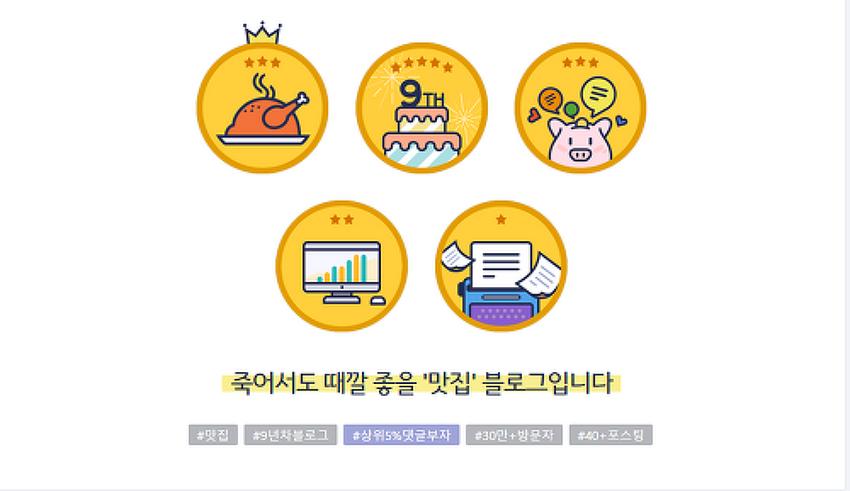 2016년 미도리의 블로그 연말 결산