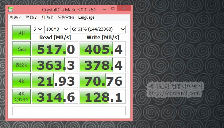 SSD 830 펌웨어, 삼성 SSD 830 Series, 830 Series 256GB, 삼성 SSD 펌웨어 업데이트, 펌웨어 업데이트, 펌웨어, Firmware, Update, IT, 쉬운 방법, SSD 830 펌웨어 업데이트를 하는 쉬운 방법을 소개하겠습니다. 제 경우에는 근데 이미 업데이트가 되어있어서 업데이트는 하진 못했으나 설명은 해드리죠. 삼성 SSD 830 펌웨어 업데이트를 하기 위해서 부팅 이미지를 이용해서 씨디나 USB로 부팅하거나 하셨을지도 모르겠으나 지금은 Samsung Magician이 버전이 올라가면서 복잡한 과정 없이 프로그램 하나만 설치하면 알아서 최신버전 펌웨어도 찾아주고 업데이트도 해줍니다. 업데이트 완료후에는 완전히 껏다가 한번 켜주기만 하면 작업이 완료가 되구요. USB메모리나 CD도 필요가 없습니다.  840 Pro 경우에는 초기버전의 경우에는 dirty 상태 후 쓰기 성능이 극도로 떨어지는 현상이 있었으나 펌업이 나오면서 이건 해결이 되었습니다. 물론 지금 소개하는 방법과 동일한 방법으로 펌업이 가능 합니다.