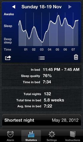 Sleep Cycle alarm clock 아이폰 수면주기체크