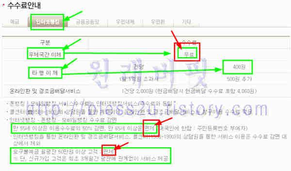우체국 예금 인터넷뱅킹 은행 이체 수수료 면제             ( 무료 ) 2