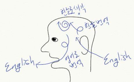 Aprendendo Hangul #20 – Qual É A Vantagem De Falar Coreano? (Parte 2)