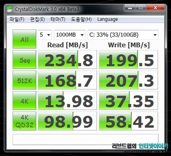 SSD 최적화 프로그램, SSD 최적화, 최적화 프로그램, 최적화, 윈도우 최적화, SSD Tweaker