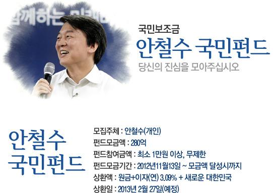 안철수 국민펀드