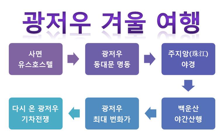 광저우 최대 중심지 톈허(天河 천하)광장 (광동성 1-5호)