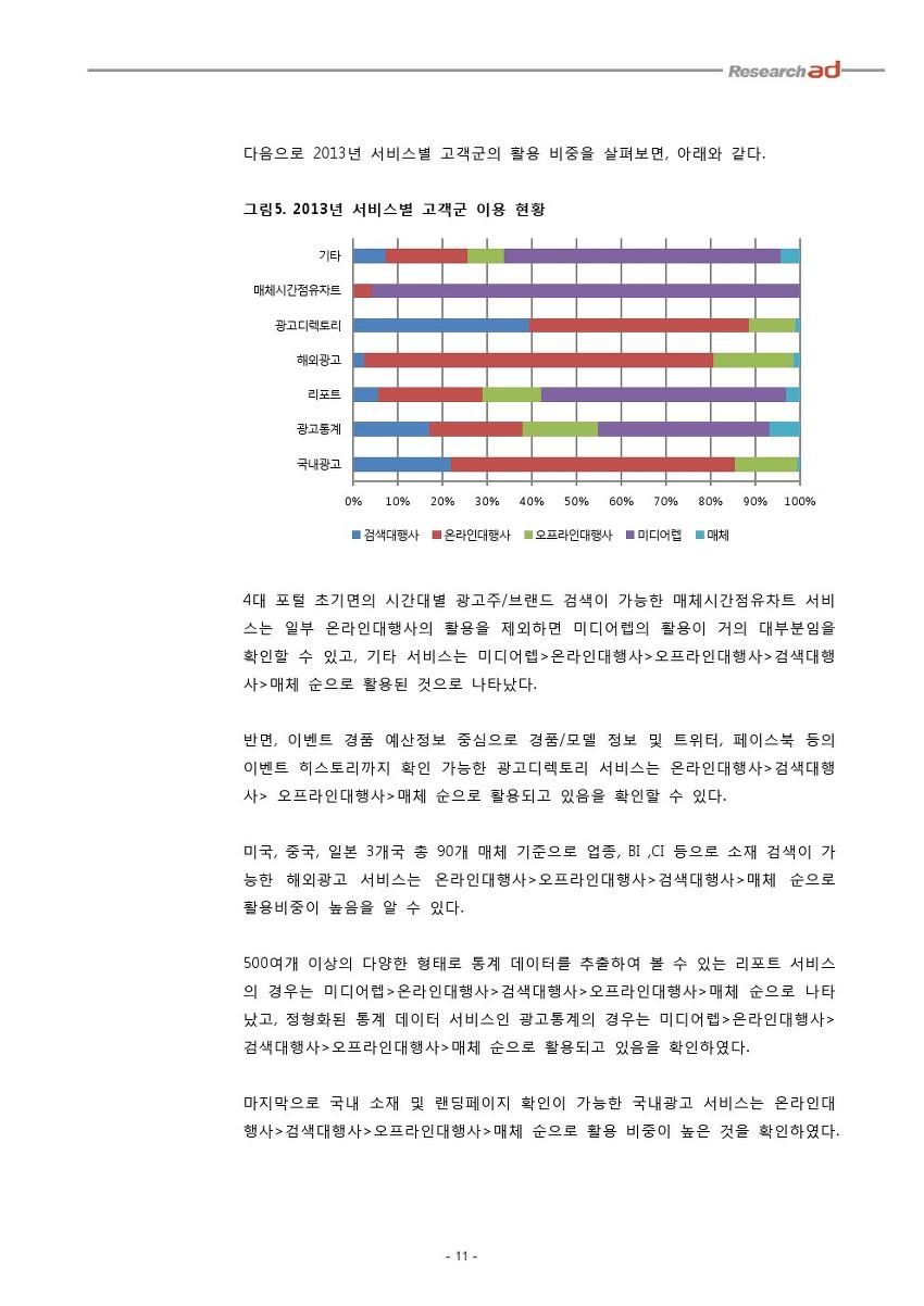 6. 리서치애드 고객군별 2013년 서비스 이용 현황