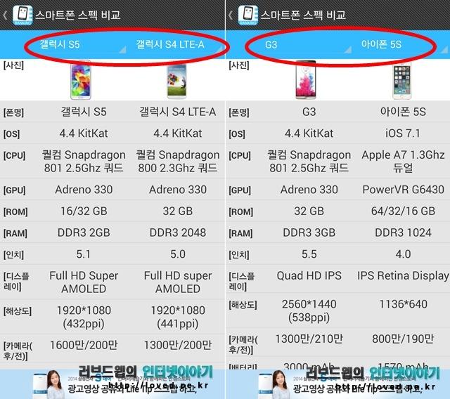 스마트폰 스펙 비교