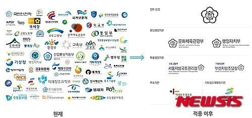 대한민국 정부상징(GI) 변경 예시
