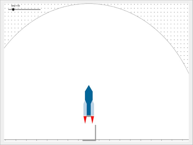 지오지브라 | 로켓의 발사과정과 인공위성의 공전
