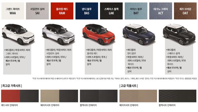 2015 쌍용 티볼리, 티볼리 가격, 티볼리 연비, 티볼리 디자인, 티볼리 출시일, 쌍용 티볼리, 자동차, suv,