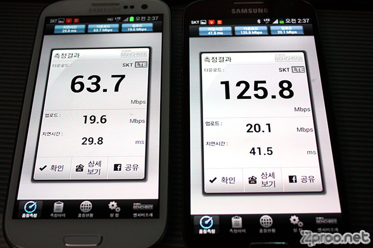 SKT, LTE, LTE-A, LTE-A 속도, LTE 비교, LTE-A 단말기, SKT LTE-A, SKT 광대역 LTE, 광대역 LTE, 갤포아, 갤럭시S4 LTE-A, 갤럭시S4 LTE-A 후기, 갤럭시S4 LTE-A 속도, SKT 갤럭시S4 LTE-A, 갤럭시S3, 갤럭시S4, 멜론, 멜론 무손실음원, MP3, FLAC, 무손실음원