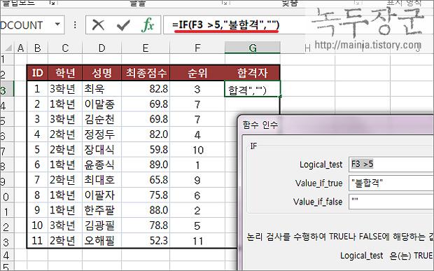 엑셀 Excel 실생활 문제 – 점수로 순위를 매겨서 몇 등 이하 불합격 처리하는 방법 (IF 와 등수 추출 함수인 RANK.EQ 사용)