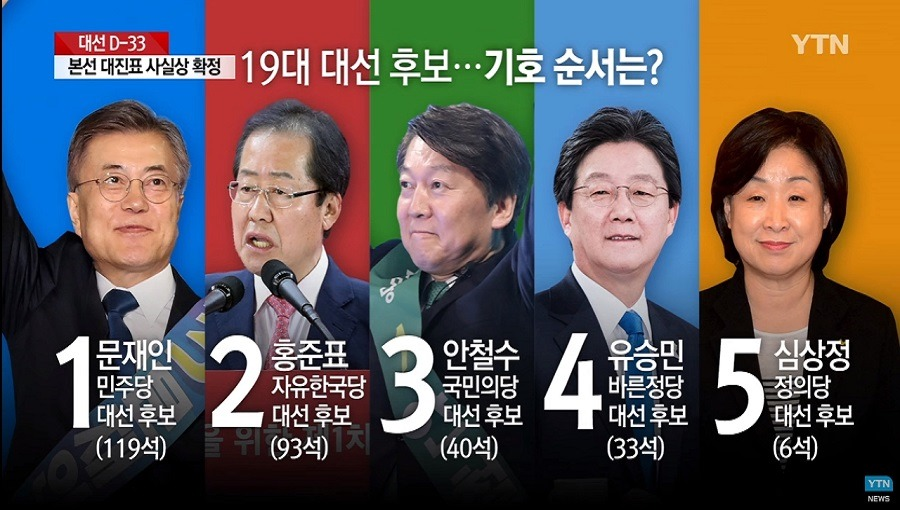 제19대 대통령 선거 - Republic of Korea 19th Presidential Election Result