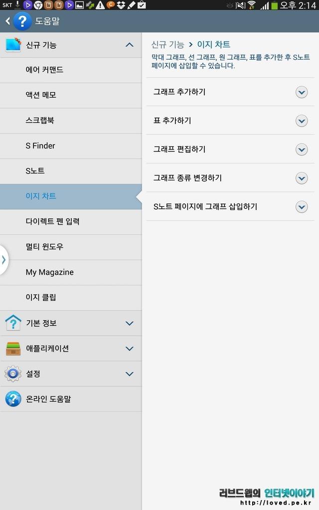 갤럭시노트 10.1 2014 이지 챠트 사용법