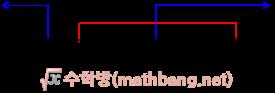 연립이차부등식의 풀이 - 예제 2번 수직선