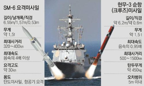 Russian Navy: Status & News #4 - Page 3 25174A4D56DAA48E363080