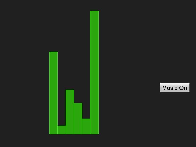 지오지브라 | 막대 스펙트럼