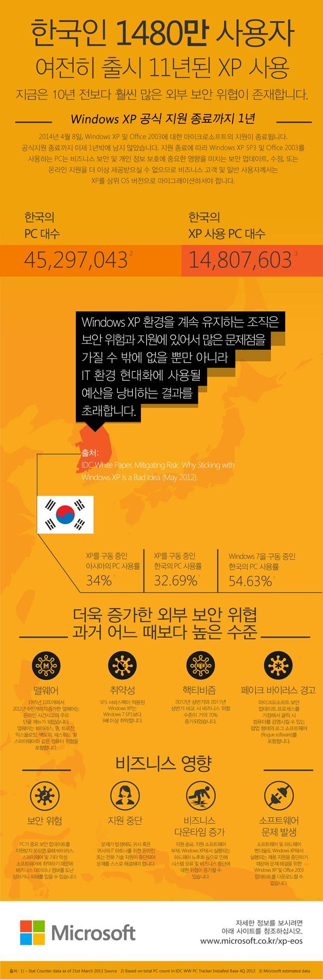 microsoft-infographics