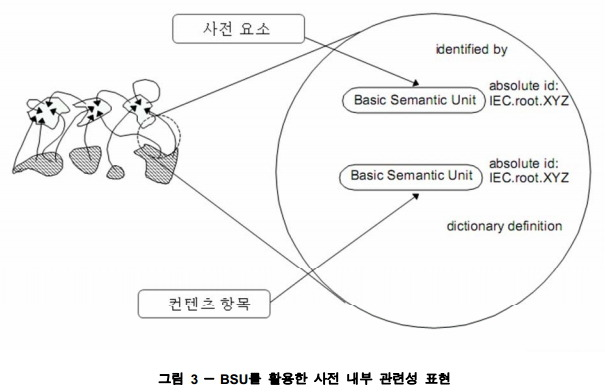 abstraction to the semantic parable Clear definition and great examples of motif this article will show you the importance of motif and how to use it a motif is a symbolic image or idea that appears frequently in a.