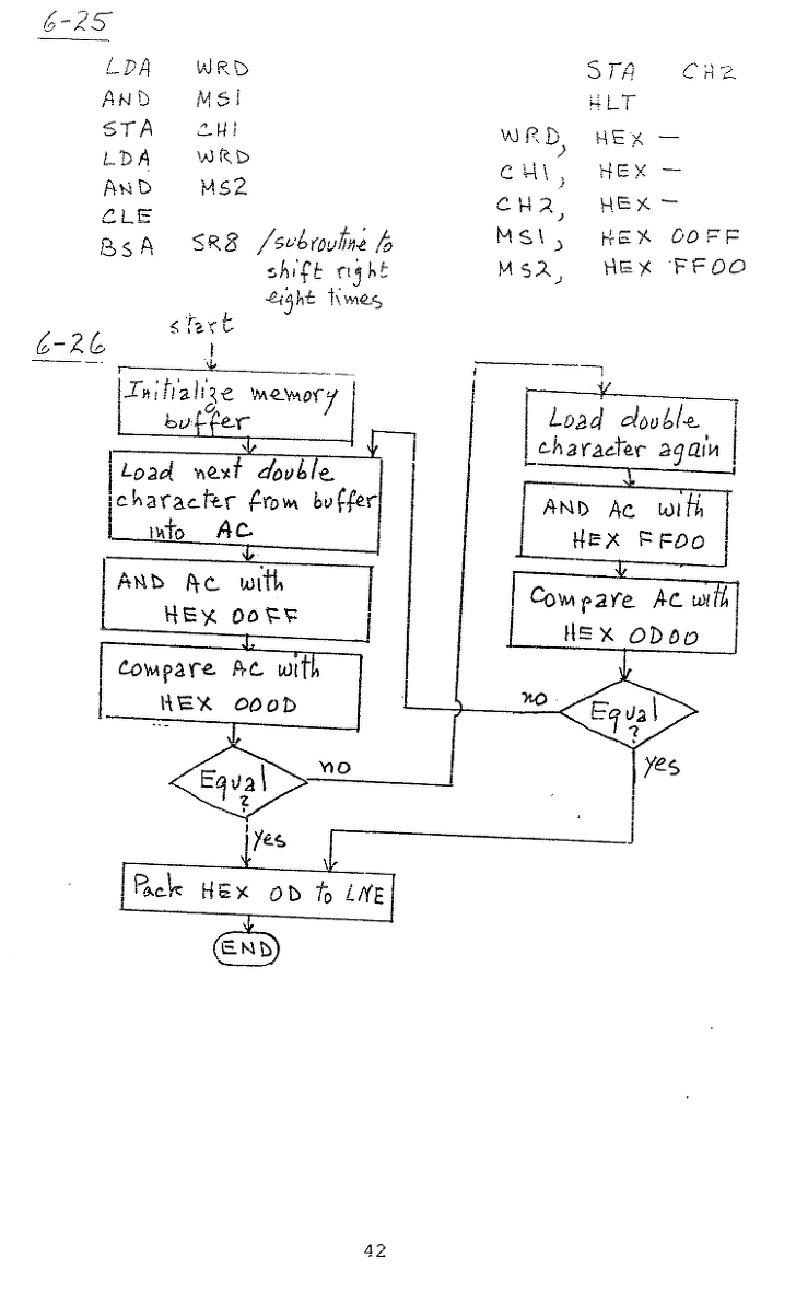 컴퓨터구조 연습문제, 모리스 마노 챕터6 42