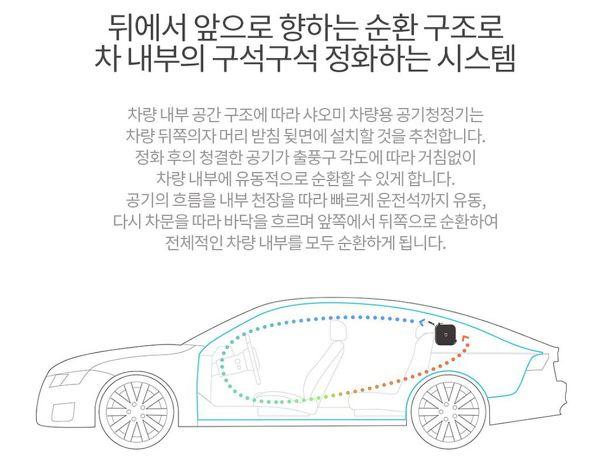 샤오미 차량용 공기청정기 직구 구매! 큐텐에서 앱 쿠폰 다운로드 받아 최저가로 구매하세요!