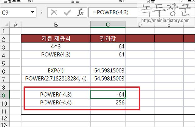 엑셀 Excel 거듭제곱, 거듭제곱근을 구할 수 있는 POWER, EXP, SQRT 함수 사용하는 방법