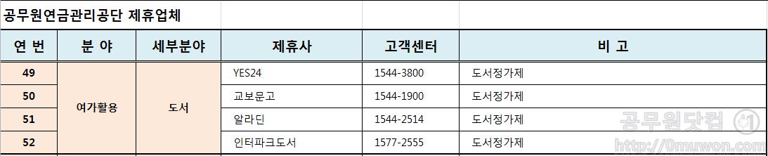공무원연금관리공단 도서분야 제휴업체