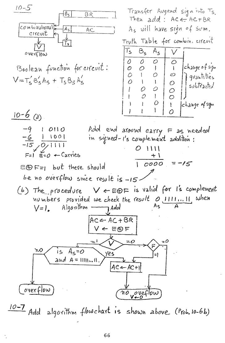 컴퓨터구조 연습문제, 모리스 마노 챕터10 66