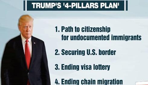 트럼프 '이민개혁 협상여지 있다, 안되면 셧다운 불사'