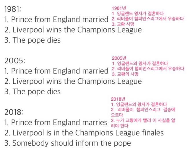 잉글랜드 왕자 결혼, 리버풀 챔스 우승하면 교황이 사망한다