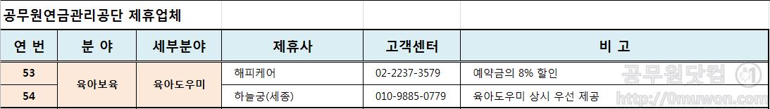 공무원연금관리공단 육아도우미분야 제휴업체