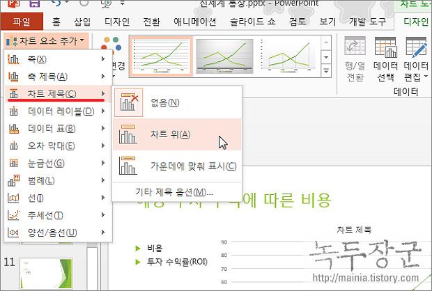 파워포인트 PPT 차트 만들기, 제목 편집하는 방법